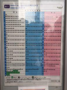 アールヴェール碑文谷 (4) 目黒駅方面 時刻表