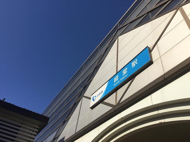 ハウス南経堂 経堂駅